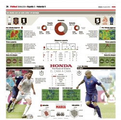 Prensa Deportiva - Iker Casillas 231b43333050638